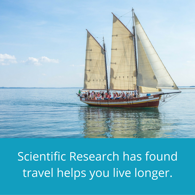 Traveling helps you live longer